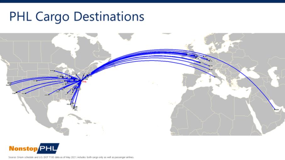 Cargo Destinations Spider Map