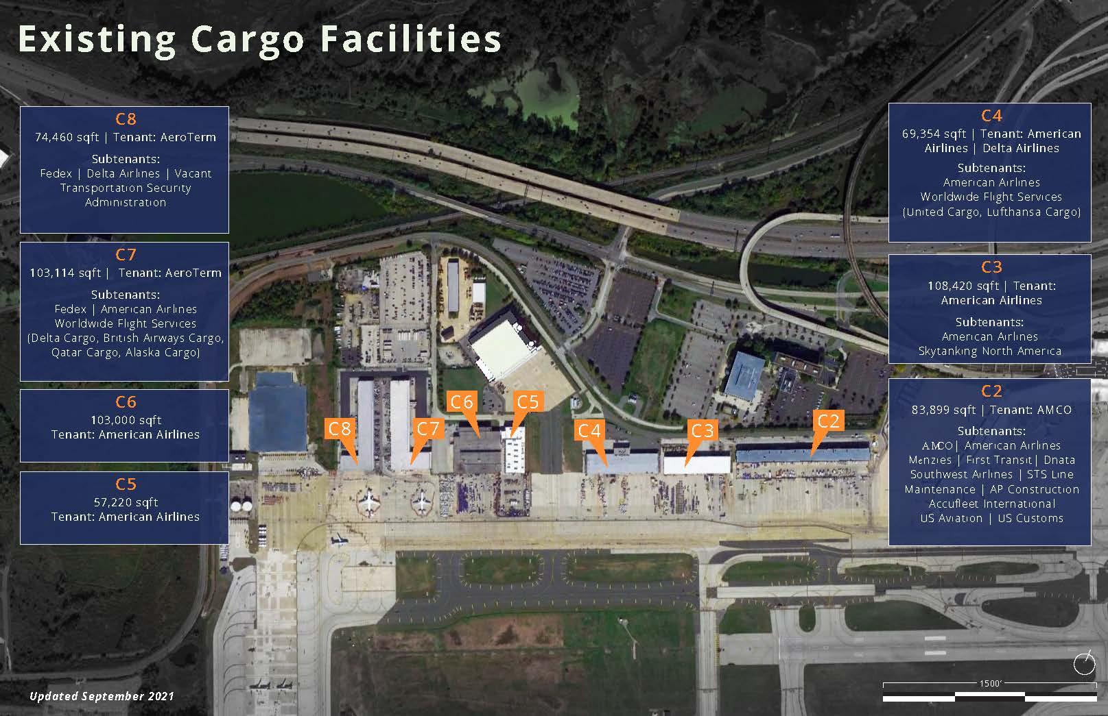 Existing Cargo