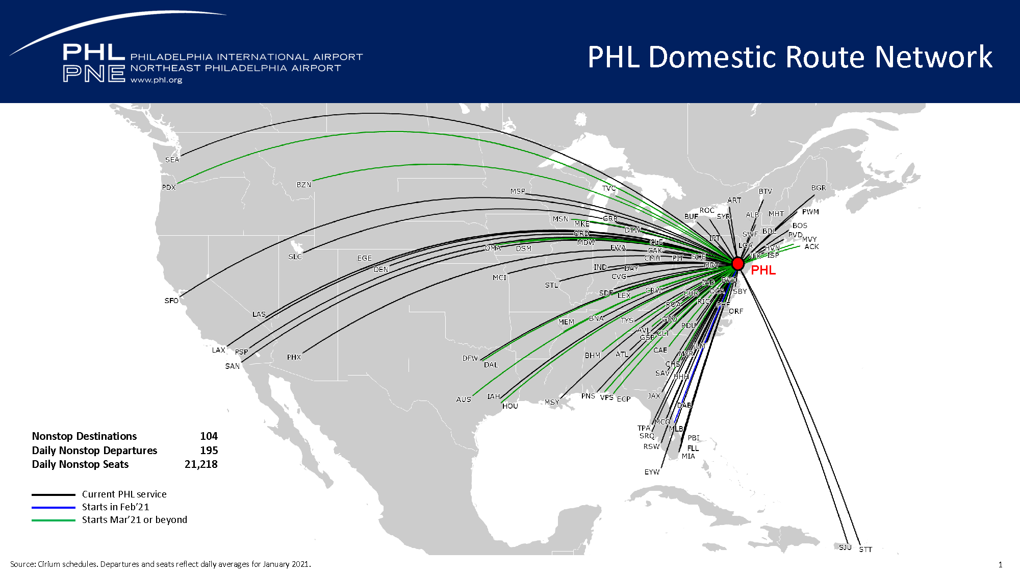 PHL Domestic Route Network