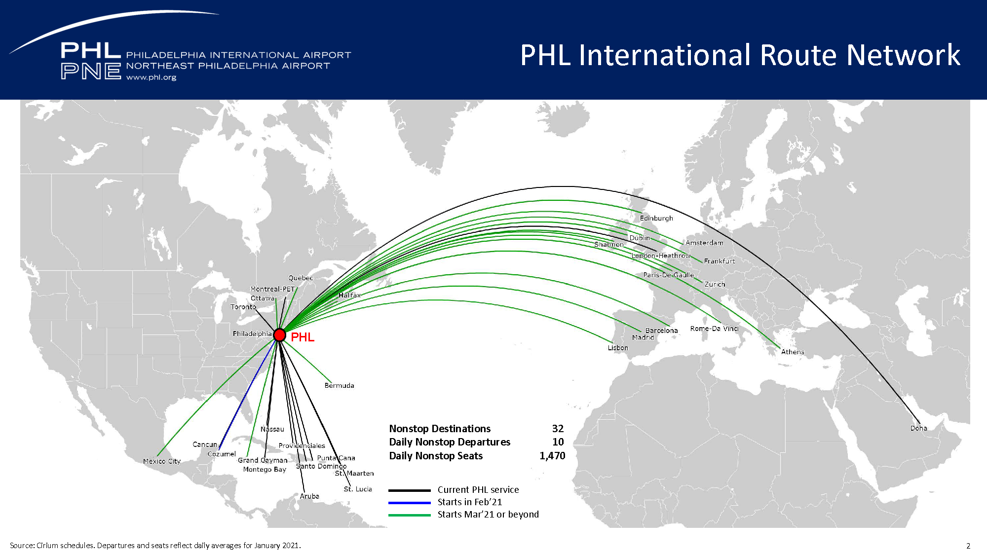 PHL International Route Network