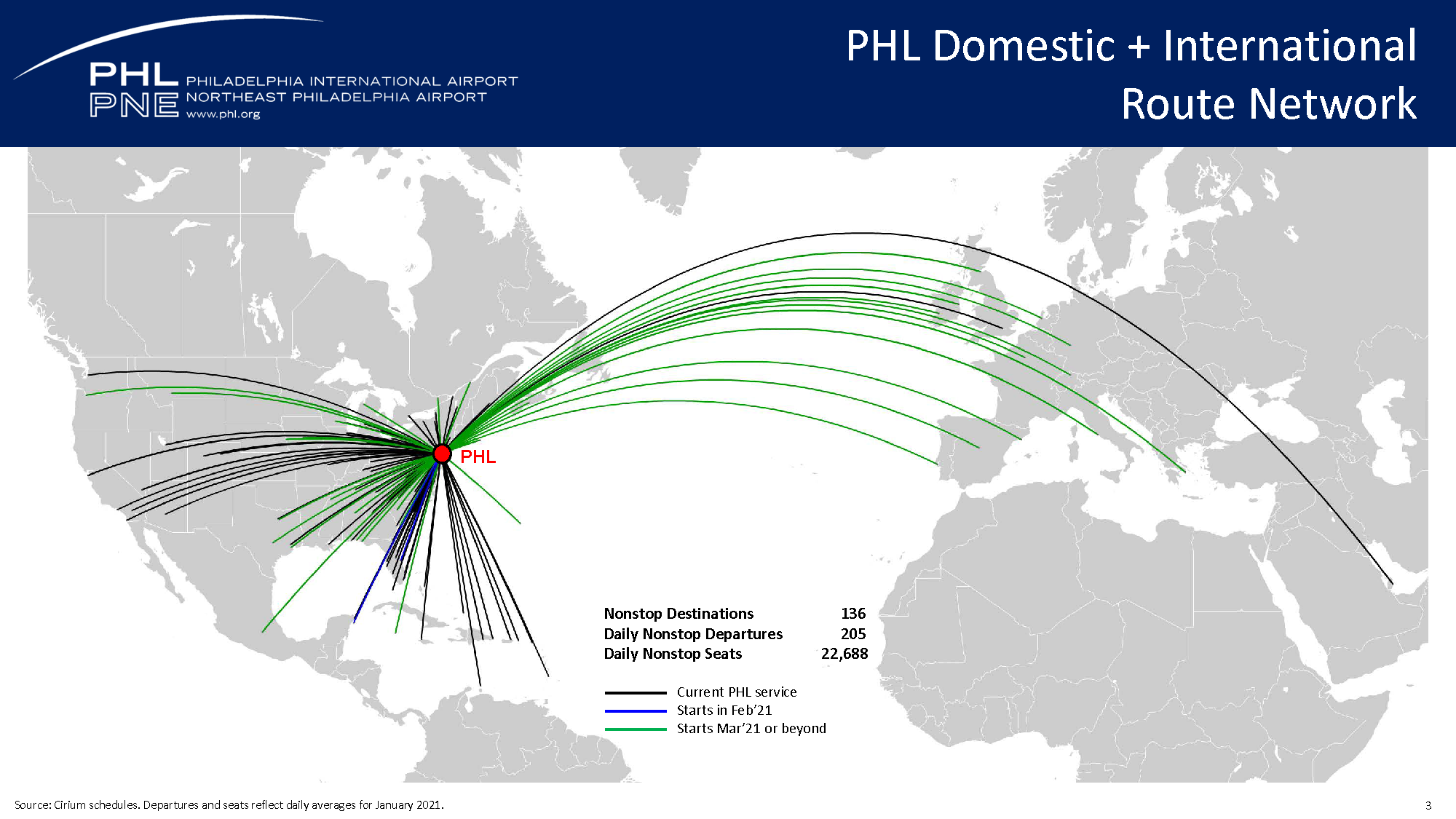 PHL Domestic + International Route Network