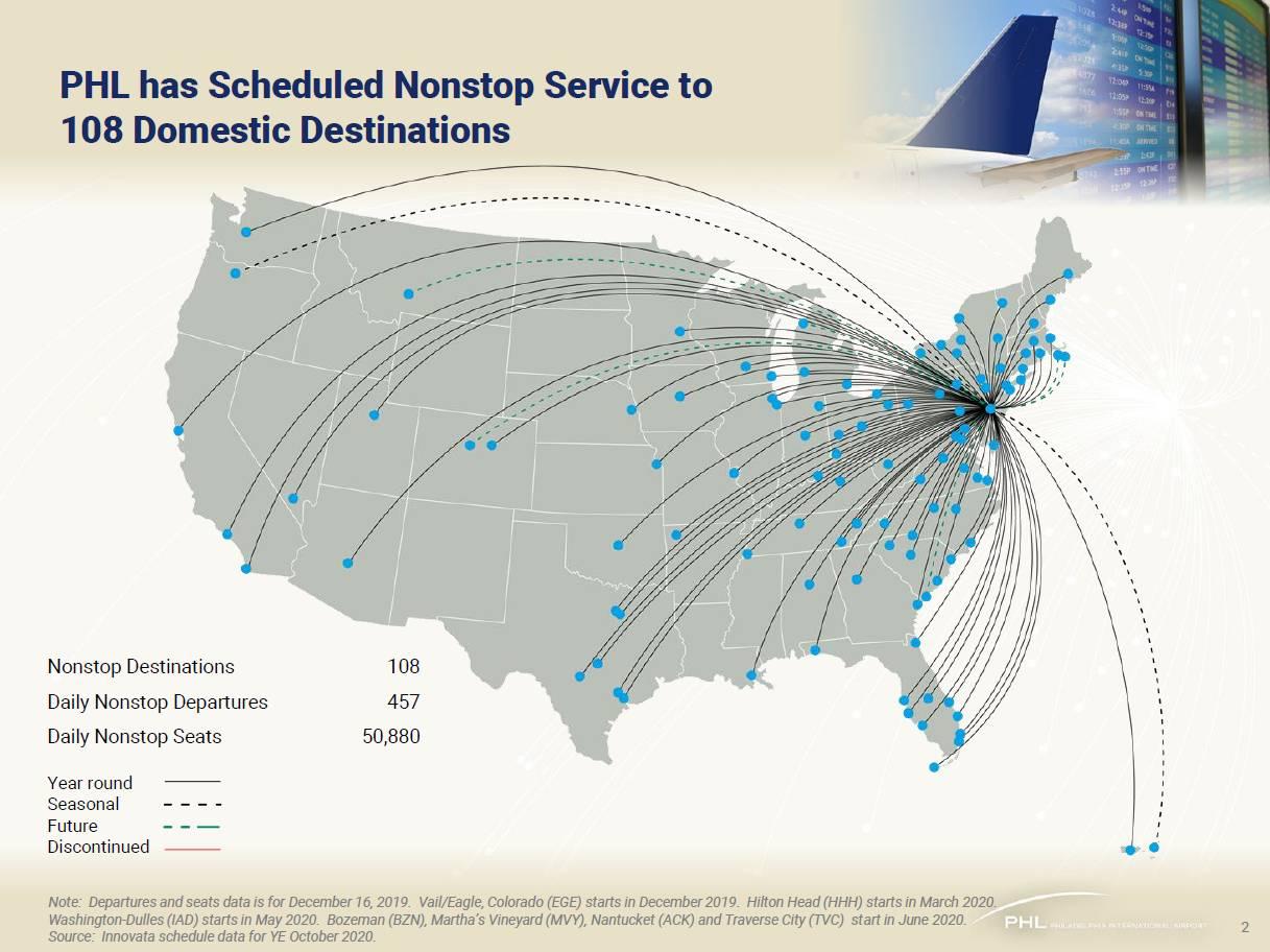 Non-stop service to 108 destinations