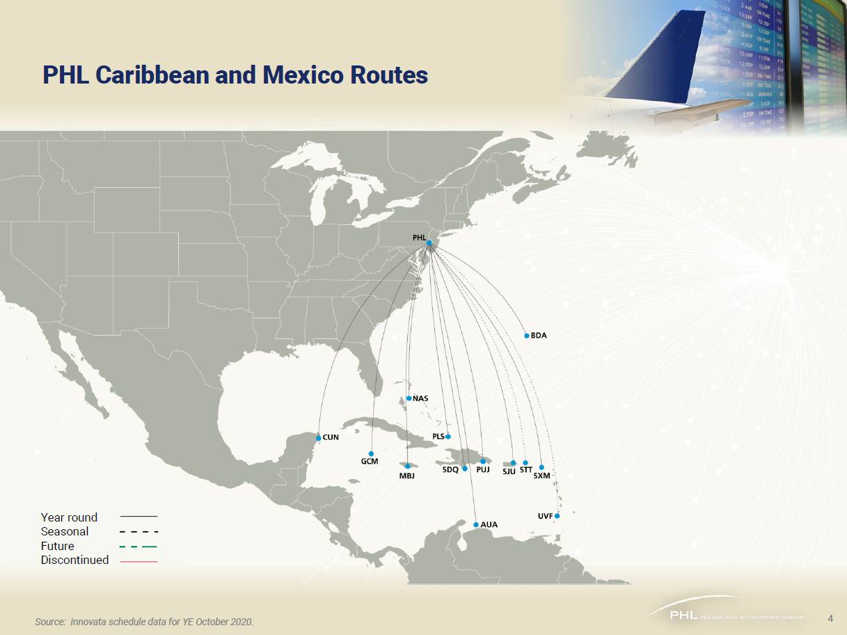 Caribbean and Mexico Routes