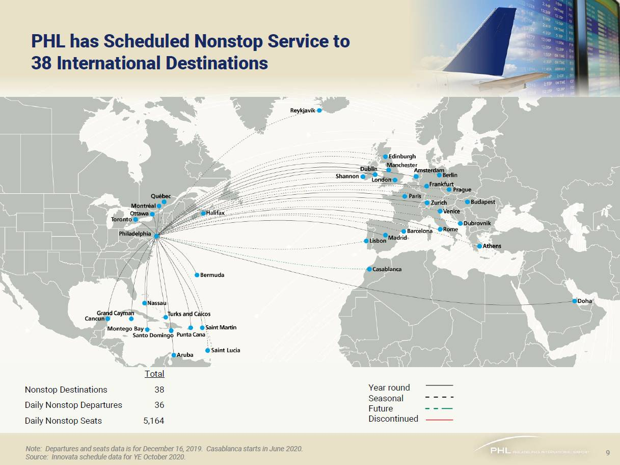 Nonstop Service to 38 International Destinations